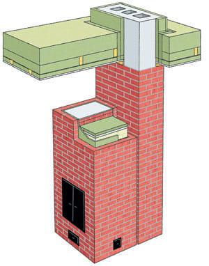 isolera skorsten stenull