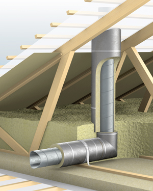 AirCoat insulation